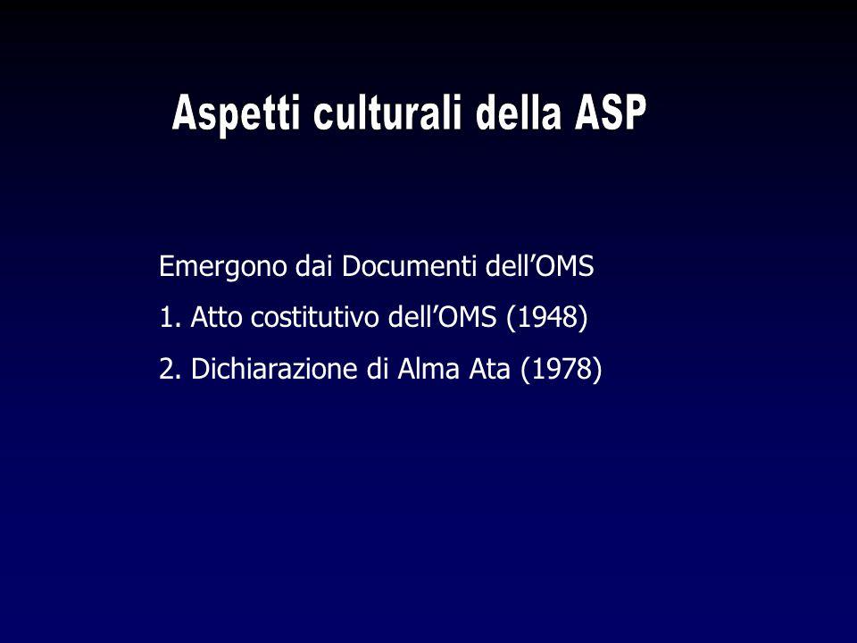 Emergono dai Documenti dell'OMS 1.Atto costitutivo dell'OMS (1948) 2.Dichiarazione di Alma Ata (1978)