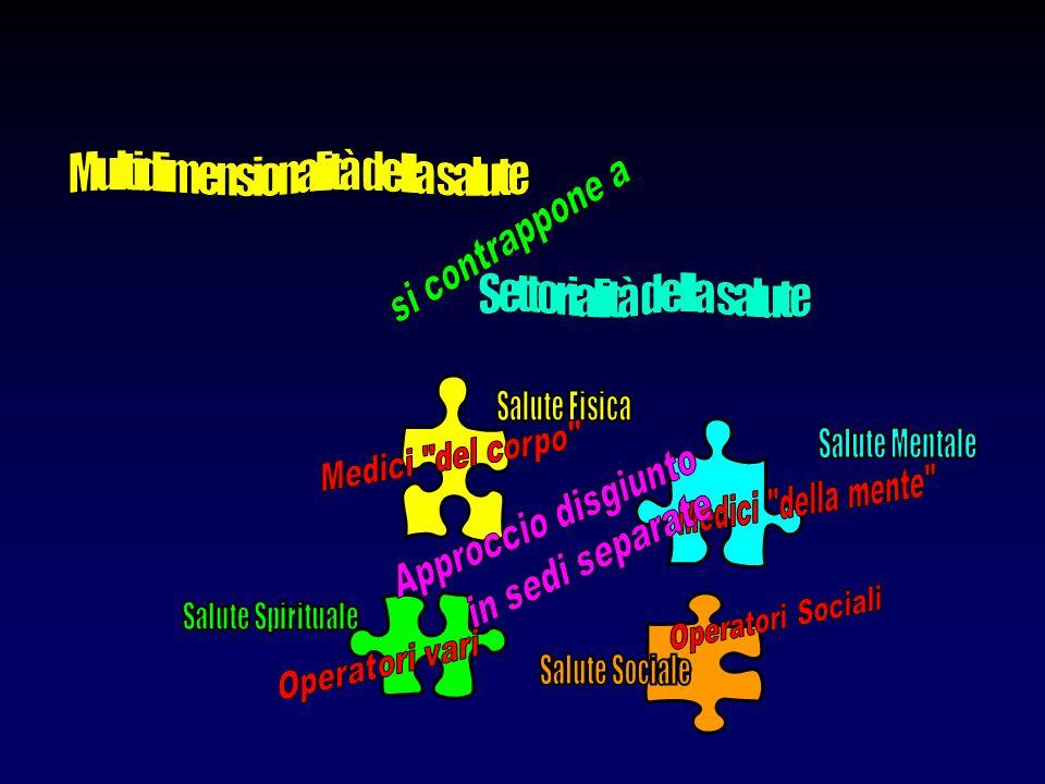 MMG, PLS Infermieri Fisioterapisti Dietisti Ostetriche Logopedisti Ortottisti Farmacisti Assistenti sociali Assistenti tutelari Psicologi MS dei servizi di Distretto