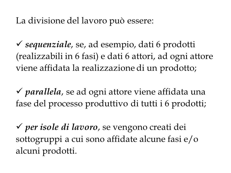 La divisione del lavoro può essere: sequenziale, se, ad esempio, dati 6 prodotti (realizzabili in 6 fasi) e dati 6 attori, ad ogni attore viene affida