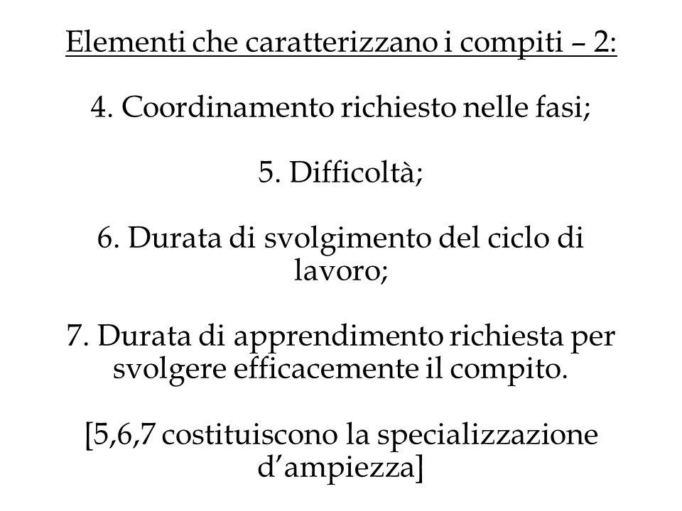 Elementi che caratterizzano i compiti – 2: 4. Coordinamento richiesto nelle fasi; 5. Difficoltà; 6. Durata di svolgimento del ciclo di lavoro; 7. Dura