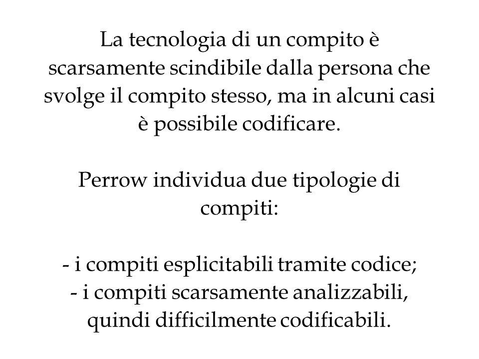 La tecnologia di un compito è scarsamente scindibile dalla persona che svolge il compito stesso, ma in alcuni casi è possibile codificare. Perrow indi