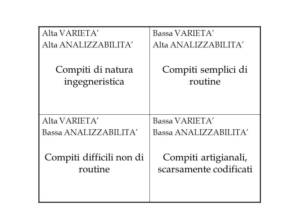 Gli elementi sulla base dei quali si caratterizzano le mansioni - 1: 1.