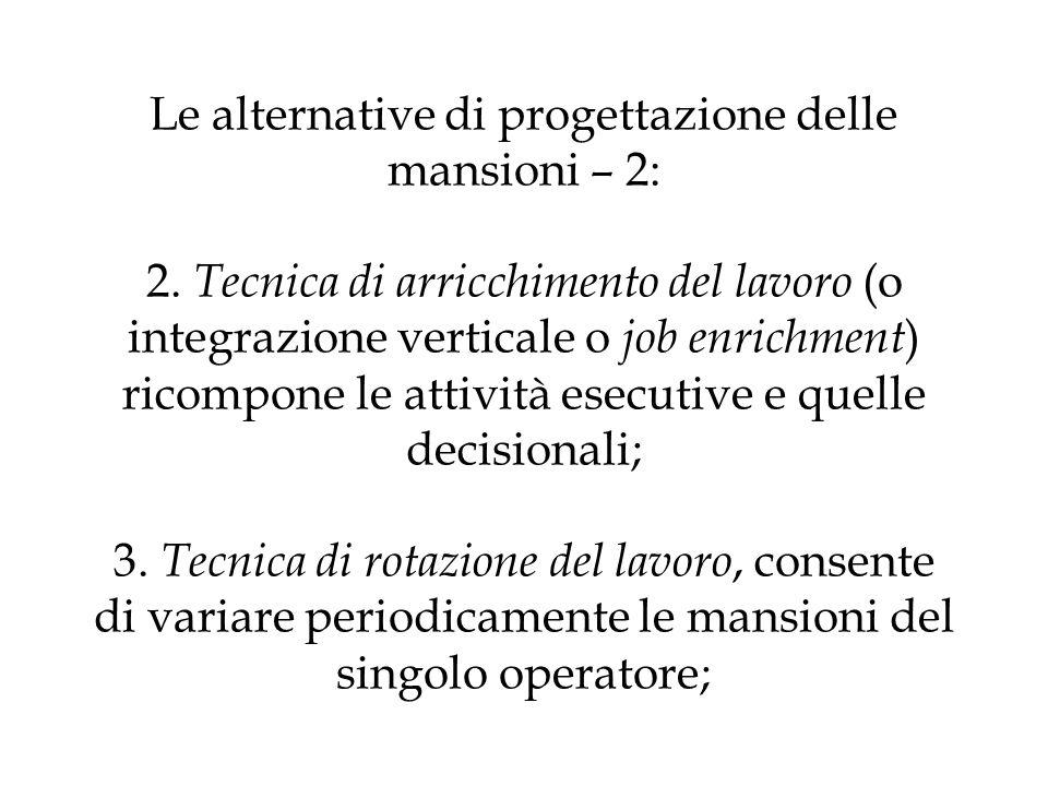 Le alternative di progettazione delle mansioni – 2: 2. Tecnica di arricchimento del lavoro (o integrazione verticale o job enrichment ) ricompone le a