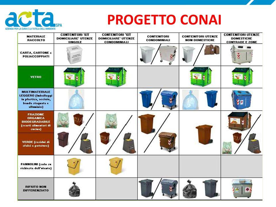 PROGETTO CONAI