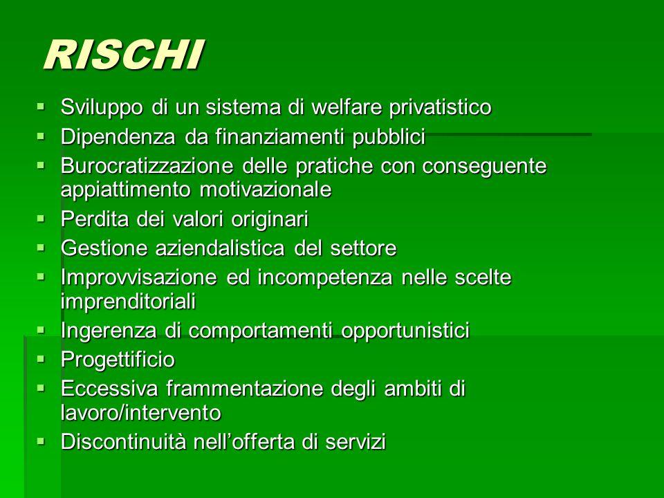 RISCHI  Sviluppo di un sistema di welfare privatistico  Dipendenza da finanziamenti pubblici  Burocratizzazione delle pratiche con conseguente appi