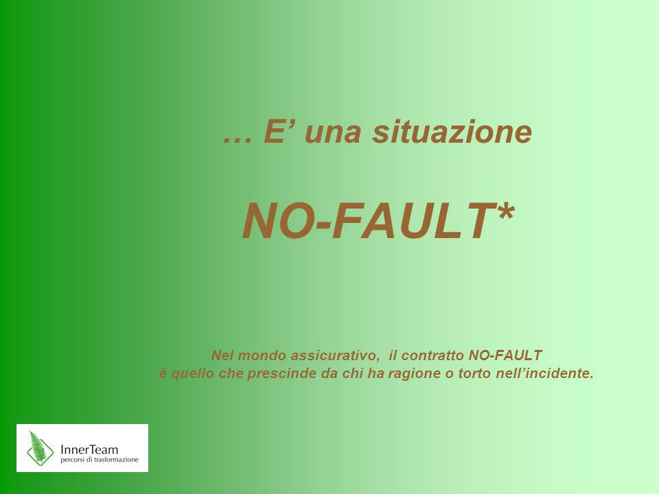 … E' una situazione NO-FAULT* Nel mondo assicurativo, il contratto NO-FAULT è quello che prescinde da chi ha ragione o torto nell'incidente.