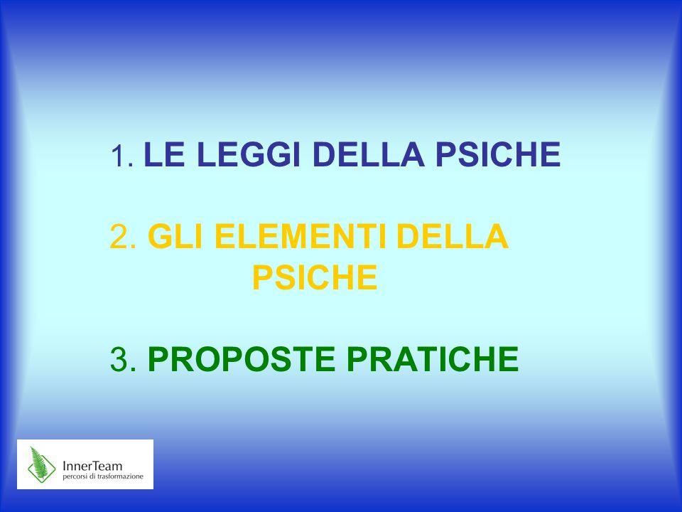 1. LE LEGGI DELLA PSICHE 2. GLI ELEMENTI DELLA PSICHE 3. PROPOSTE PRATICHE
