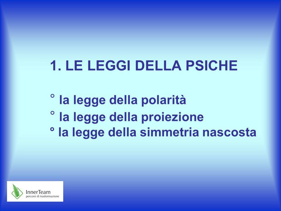 1. LE LEGGI DELLA PSICHE ° la legge della polarità ° la legge della proiezione ° la legge della simmetria nascosta