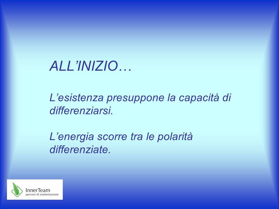 ALL'INIZIO… L'esistenza presuppone la capacità di differenziarsi. L'energia scorre tra le polarità differenziate.