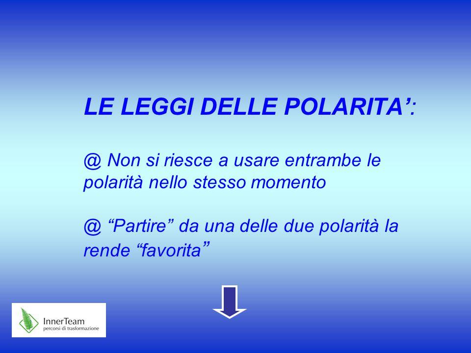 """LE LEGGI DELLE POLARITA': @ Non si riesce a usare entrambe le polarità nello stesso momento @ """"Partire"""" da una delle due polarità la rende """"favorita """""""