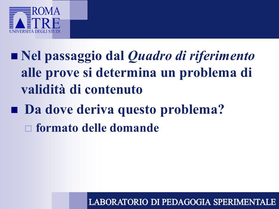 Nel passaggio dal Quadro di riferimento alle prove si determina un problema di validità di contenuto Da dove deriva questo problema.