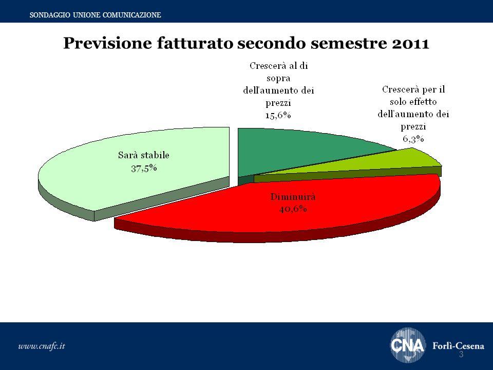 3 SONDAGGIO UNIONE COMUNICAZIONE Previsione fatturato secondo semestre 2011