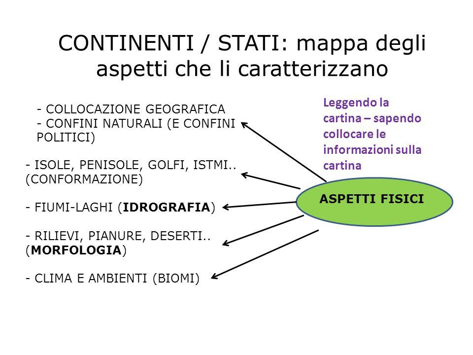 CONTINENTI / STATI: mappa degli aspetti che li caratterizzano - ISOLE, PENISOLE, GOLFI, ISTMI.. (CONFORMAZIONE) - FIUMI-LAGHI (IDROGRAFIA) - RILIEVI,