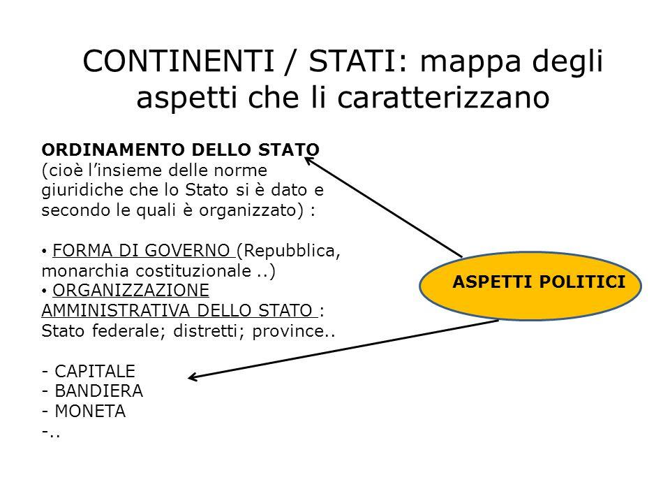 CONTINENTI / STATI: mappa degli aspetti che li caratterizzano ORDINAMENTO DELLO STATO (cioè l'insieme delle norme giuridiche che lo Stato si è dato e