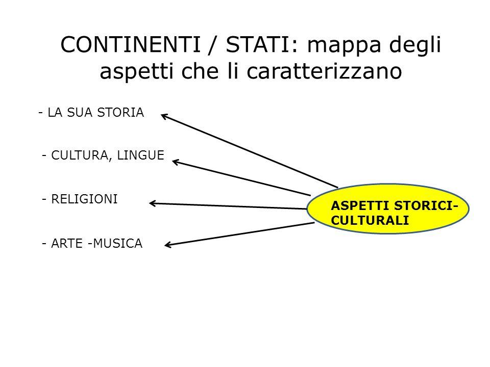CONTINENTI / STATI: mappa degli aspetti che li caratterizzano - CULTURA, LINGUE - RELIGIONI - ARTE -MUSICA - LA SUA STORIA ASPETTI STORICI- CULTURALI