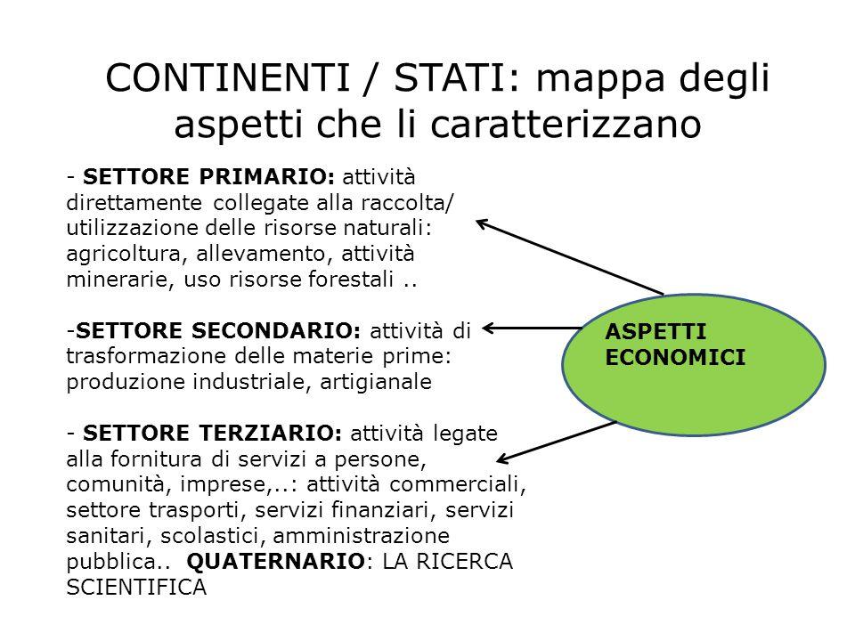 CONTINENTI / STATI: mappa degli aspetti che li caratterizzano - SETTORE PRIMARIO: attività direttamente collegate alla raccolta/ utilizzazione delle r