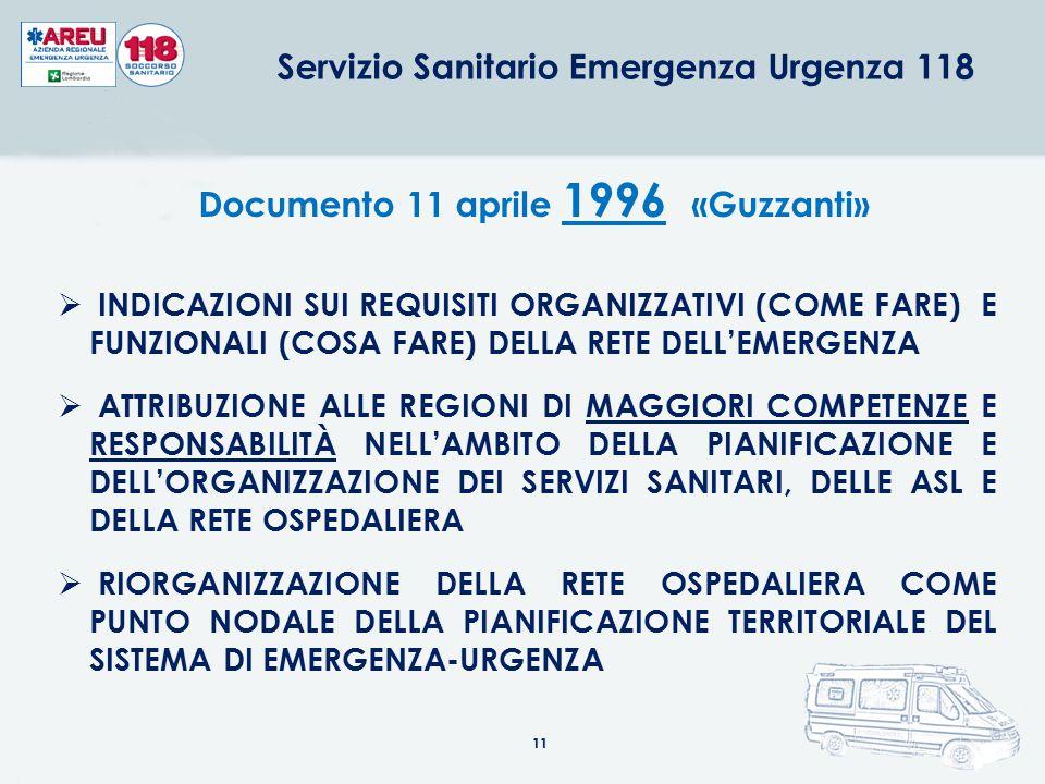 11 Documento 11 aprile 1996 «Guzzanti»  INDICAZIONI SUI REQUISITI ORGANIZZATIVI (COME FARE) E FUNZIONALI (COSA FARE) DELLA RETE DELL'EMERGENZA  ATTR