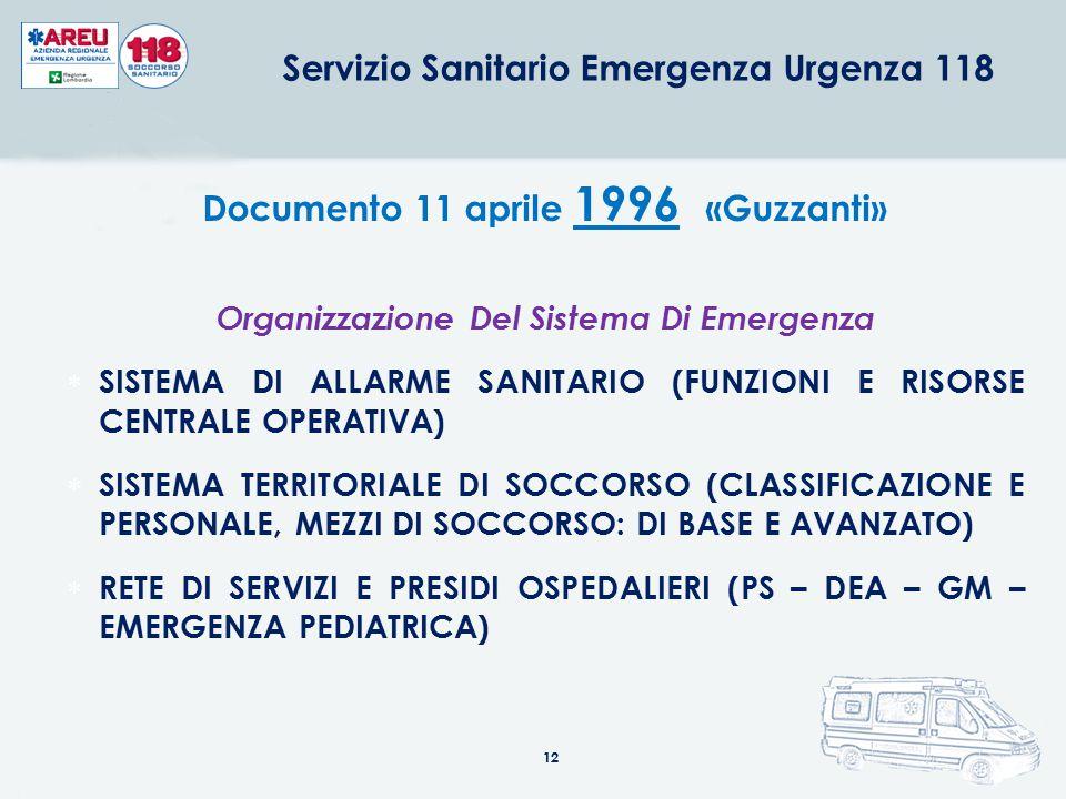 12 Documento 11 aprile 1996 «Guzzanti» Organizzazione Del Sistema Di Emergenza  SISTEMA DI ALLARME SANITARIO (FUNZIONI E RISORSE CENTRALE OPERATIVA)