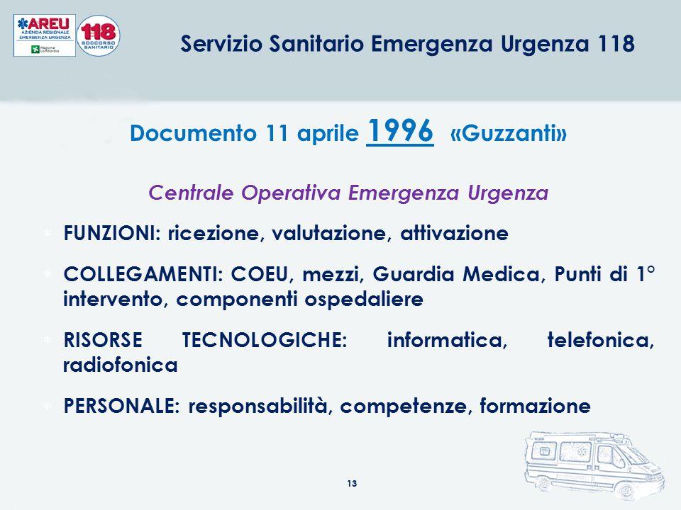 13 Documento 11 aprile 1996 «Guzzanti» Centrale Operativa Emergenza Urgenza  FUNZIONI: ricezione, valutazione, attivazione  COLLEGAMENTI: COEU, mezz