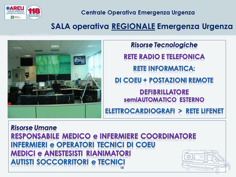 15 Centrale Operativa Emergenza Urgenza SALA operativa REGIONALE Emergenza Urgenza