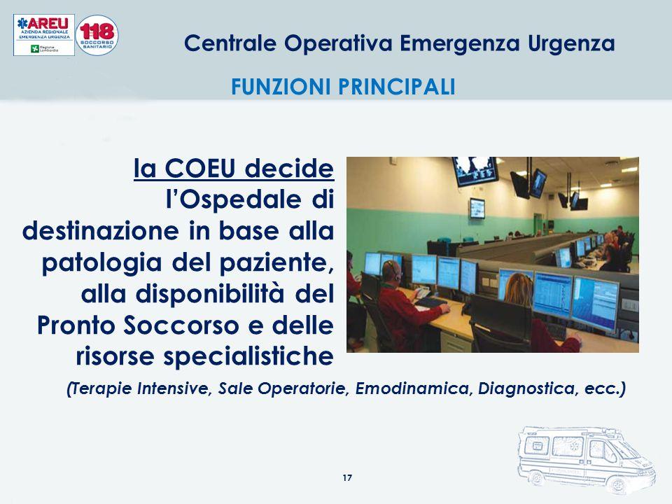 17 Centrale Operativa Emergenza Urgenza FUNZIONI PRINCIPALI la COEU decide l'Ospedale di destinazione in base alla patologia del paziente, alla dispon