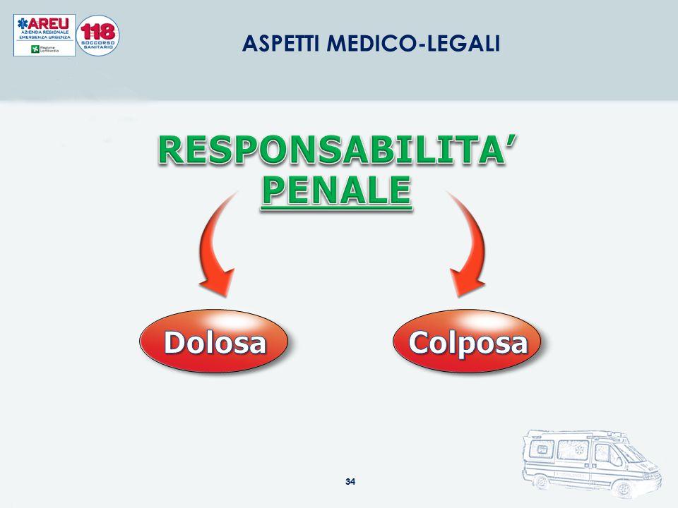 34 ASPETTI MEDICO-LEGALI