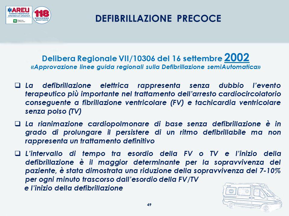 49 DEFIBRILLAZIONE PRECOCE Delibera Regionale VII/10306 del 16 settembre 2002 «Approvazione linee guida regionali sulla Defibrillazione semiAutomatica
