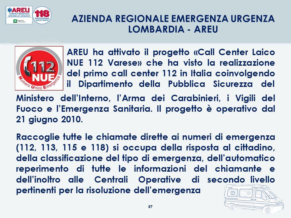 57 AREU ha attivato il progetto «Call Center Laico NUE 112 Varese» che ha visto la realizzazione del primo call center 112 in Italia coinvolgendo il D