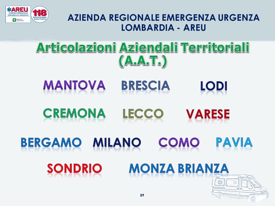59 AZIENDA REGIONALE EMERGENZA URGENZA LOMBARDIA - AREU