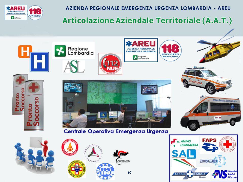 60 AZIENDA REGIONALE EMERGENZA URGENZA LOMBARDIA - AREU Centrale Operativa Emergenza Urgenza
