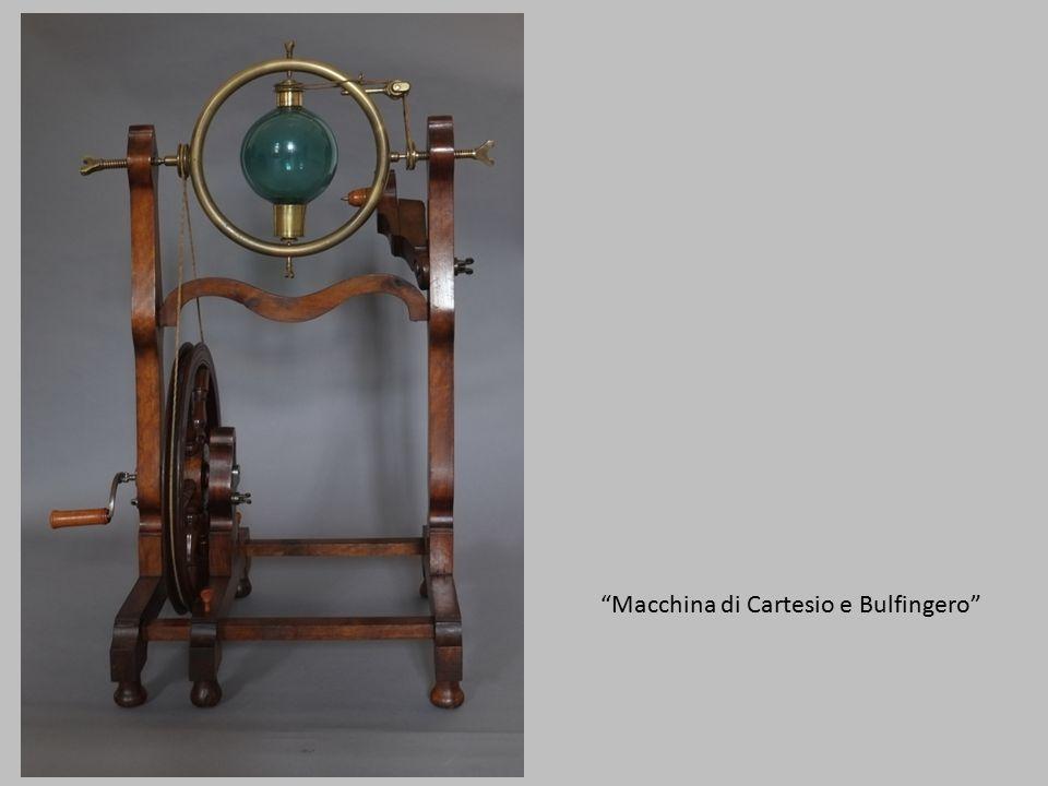 Macchina di Cartesio e Bulfingero