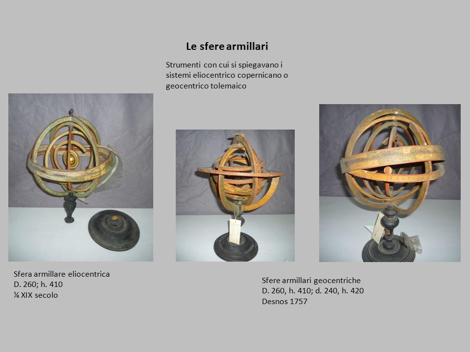 Le sfere armillari Sfera armillare eliocentrica D.