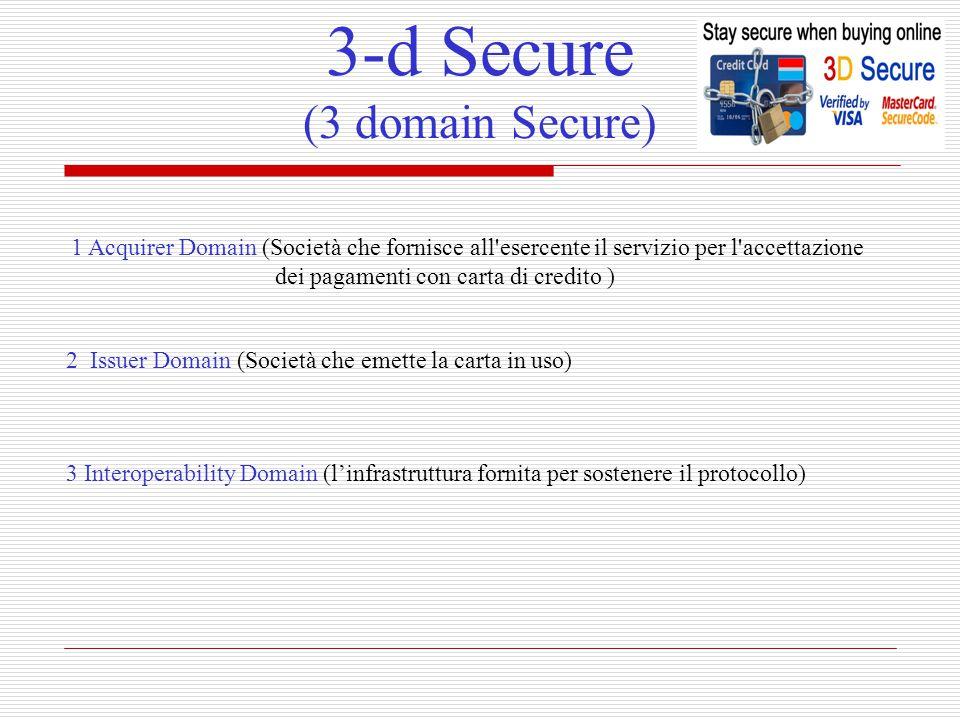 3-d Secure (3 domain Secure) 1 Acquirer Domain (Società che fornisce all'esercente il servizio per l'accettazione dei pagamenti con carta di credito )