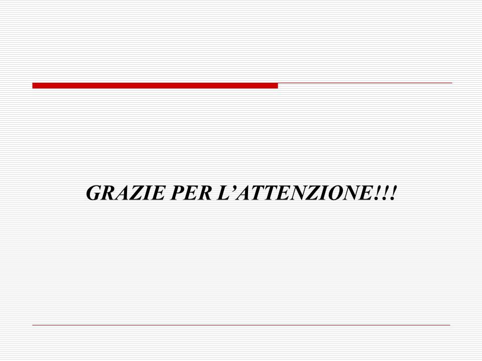 GRAZIE PER L'ATTENZIONE!!!