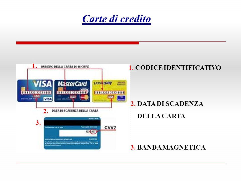 1. CODICE IDENTIFICATIVO 2. DATA DI SCADENZA DELLA CARTA 3. BANDA MAGNETICA 1.1. 2.2. 3.3. Carte di credito