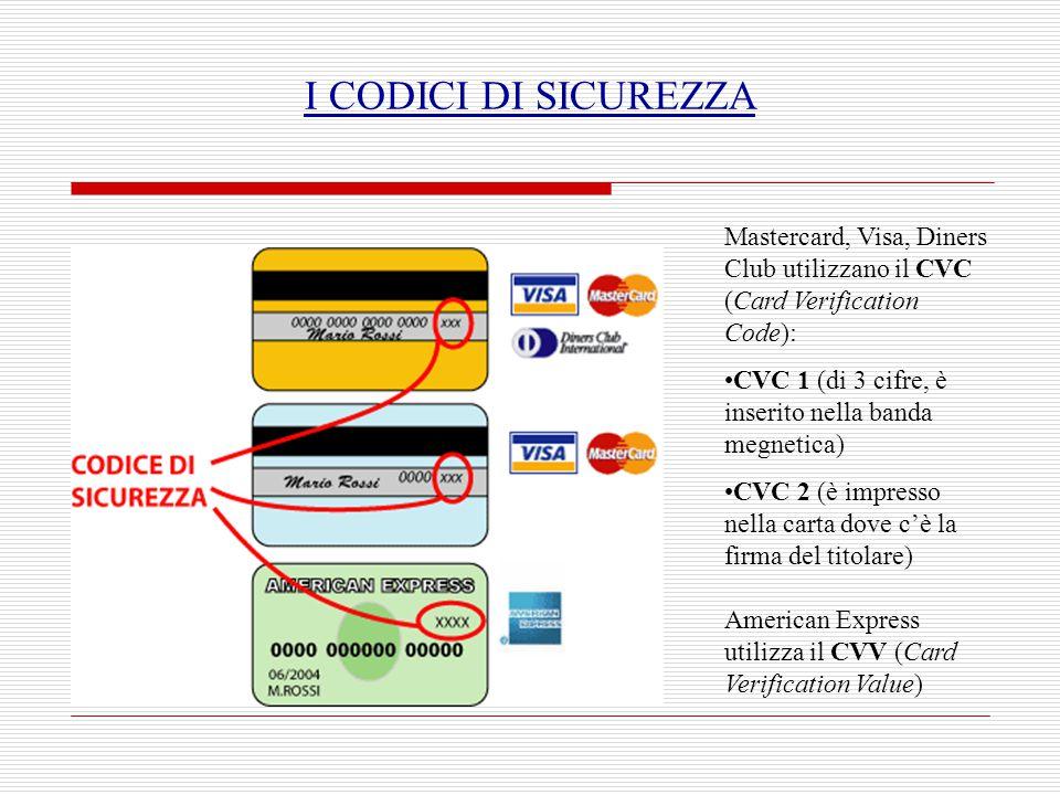 I CODICI DI SICUREZZA Mastercard, Visa, Diners Club utilizzano il CVC (Card Verification Code): CVC 1 (di 3 cifre, è inserito nella banda megnetica) C