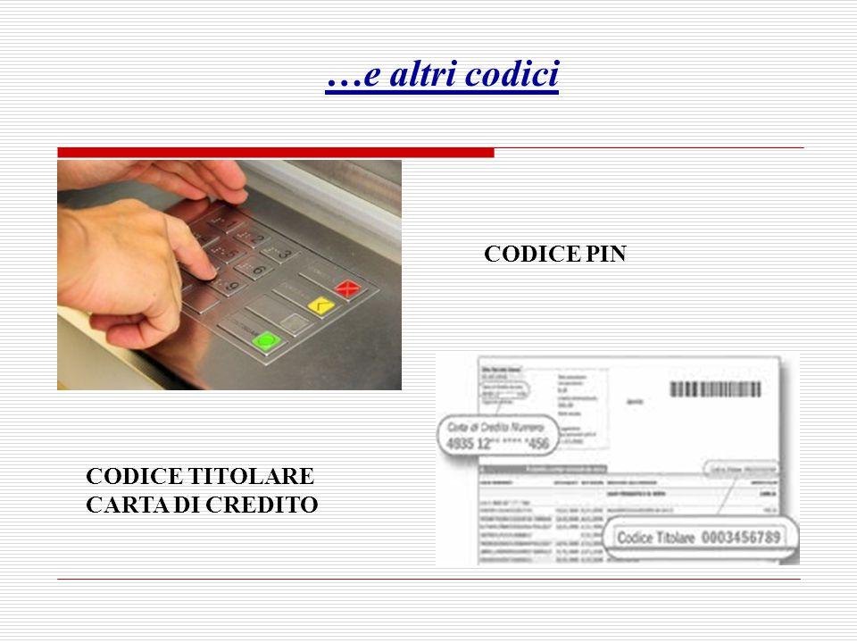 CODICE PIN CODICE TITOLARE CARTA DI CREDITO …e altri codici