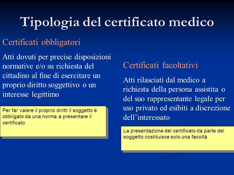 Certificati obbligatori Constatazione di morte (attestazione di assenza delle funzioni vitali-DPR 285/90) Constatazione di morte (attestazione di assenza delle funzioni vitali-DPR 285/90) Denuncia delle cause di morte (Reg.