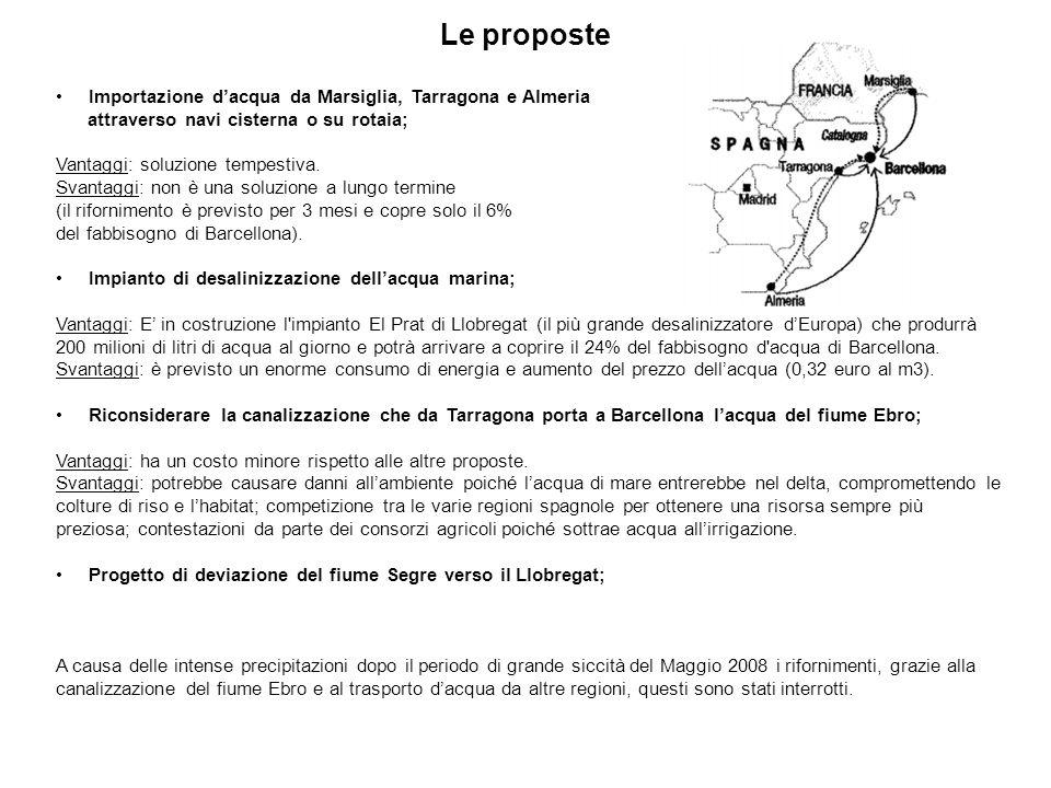 Importazione d'acqua da Marsiglia, Tarragona e Almeria attraverso navi cisterna o su rotaia; Vantaggi: soluzione tempestiva.
