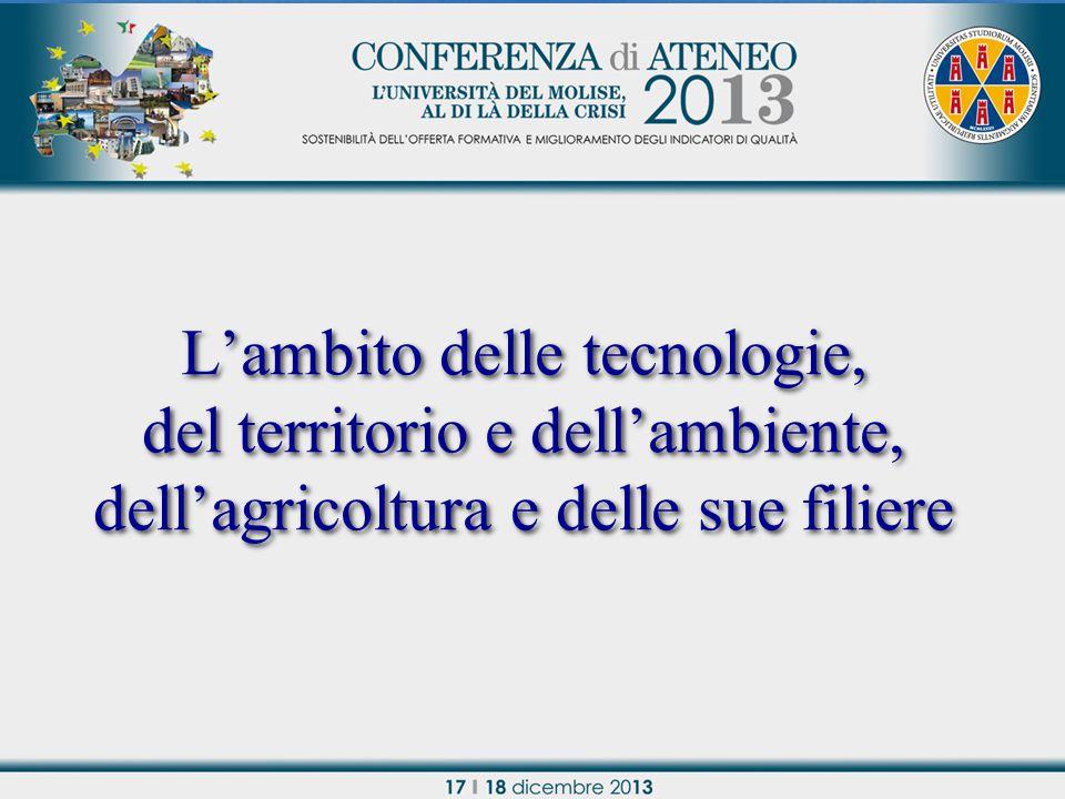 L'ambito delle tecnologie, del territorio e dell'ambiente, dell'agricoltura e delle sue filiere