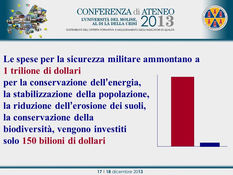 Le spese per la sicurezza militare ammontano a 1 trilione di dollari per la conservazione dell'energia, la stabilizzazione della popolazione, la riduzione dell'erosione dei suoli, la conservazione della biodiversità, vengono investiti solo 150 bilioni di dollari