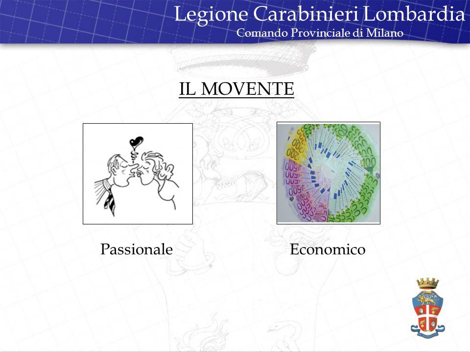 IL MOVENTE PassionaleEconomico Legione Carabinieri Lombardia Comando Provinciale di Milano