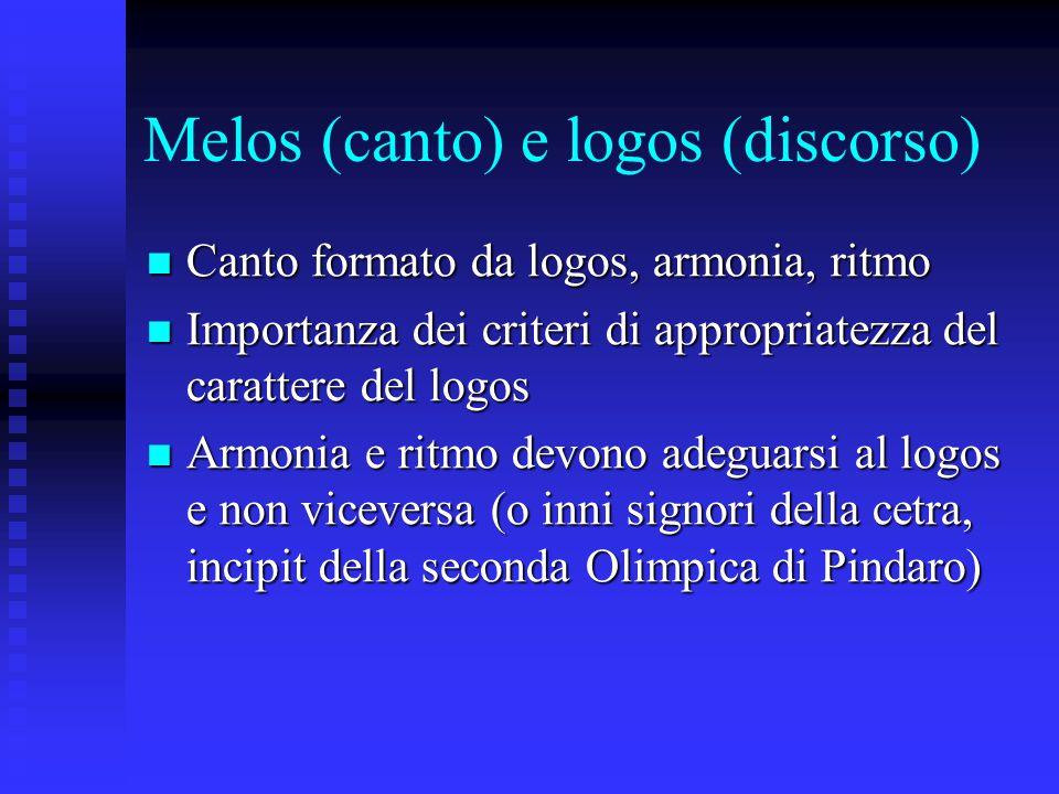 Melos (canto) e logos (discorso) Canto formato da logos, armonia, ritmo Canto formato da logos, armonia, ritmo Importanza dei criteri di appropriatezz