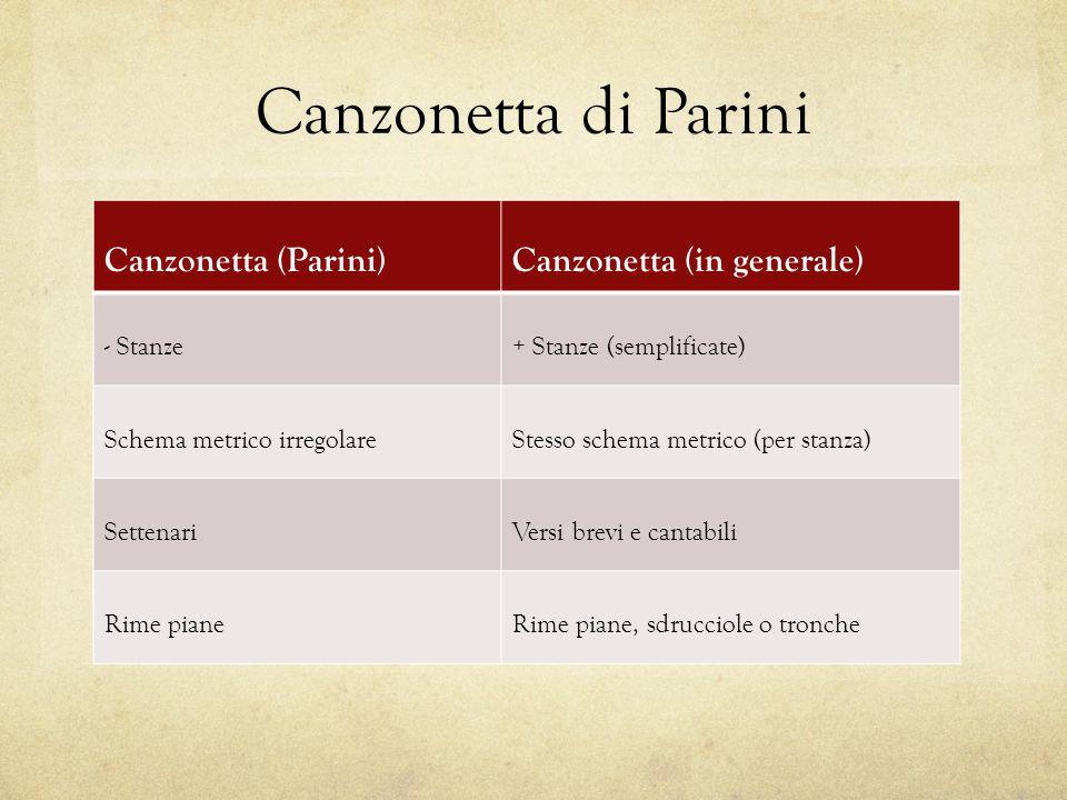 Canzonetta di Parini Canzonetta (Parini)Canzonetta (in generale) - Stanze+ Stanze (semplificate) Schema metrico irregolareStesso schema metrico (per stanza) SettenariVersi brevi e cantabili Rime pianeRime piane, sdrucciole o tronche