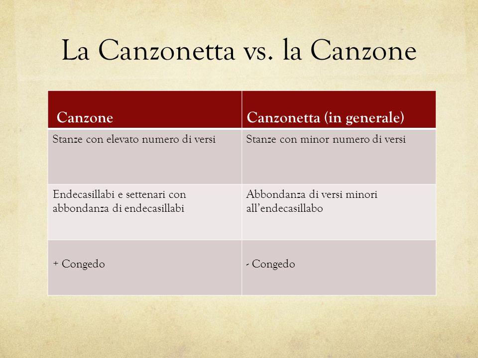 La Canzonetta vs.