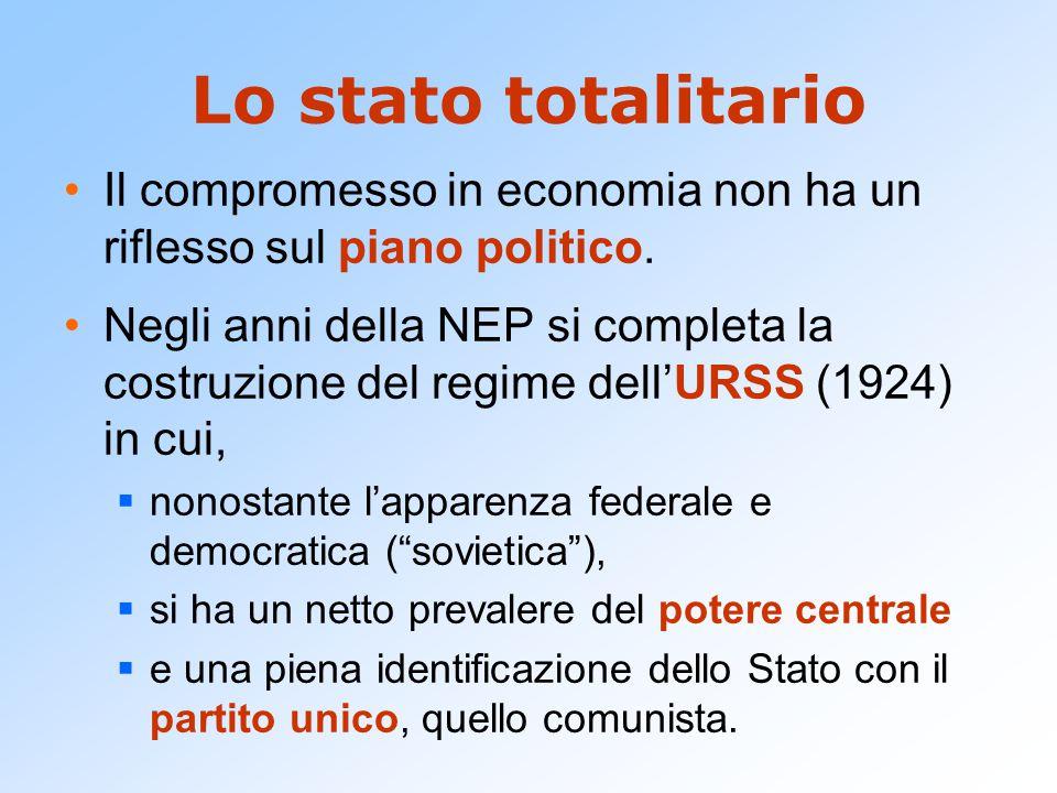 Lo stato totalitario Il compromesso in economia non ha un riflesso sul piano politico. Negli anni della NEP si completa la costruzione del regime dell