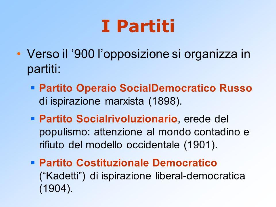 I Partiti Verso il '900 l'opposizione si organizza in partiti:  Partito Operaio SocialDemocratico Russo di ispirazione marxista (1898).  Partito Soc