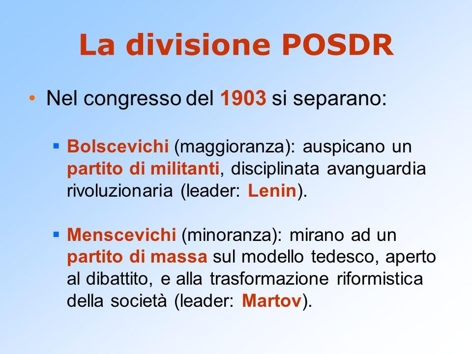 La divisione POSDR Nel congresso del 1903 si separano:  Bolscevichi (maggioranza): auspicano un partito di militanti, disciplinata avanguardia rivolu