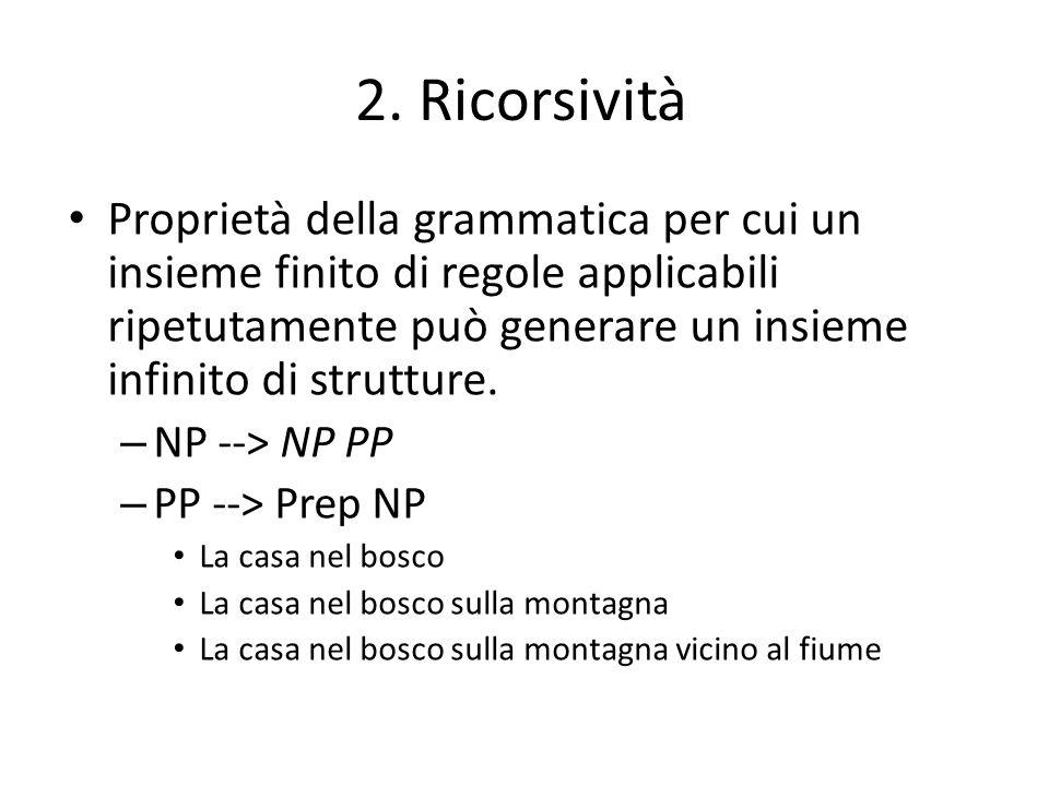 2. Ricorsività Proprietà della grammatica per cui un insieme finito di regole applicabili ripetutamente può generare un insieme infinito di strutture.