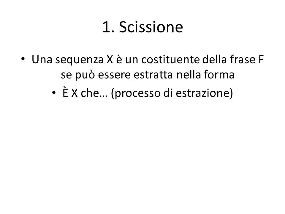 1. Scissione Una sequenza X è un costituente della frase F se può essere estratta nella forma È X che… (processo di estrazione)